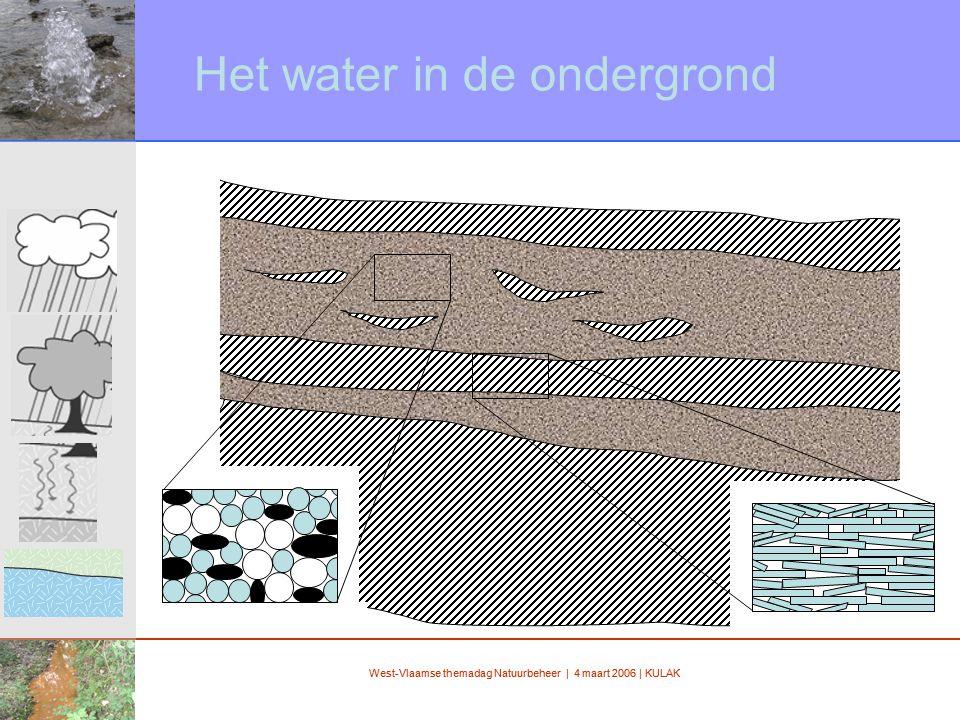 West-Vlaamse themadag Natuurbeheer | 4 maart 2006 | KULAK Het water in de ondergrond