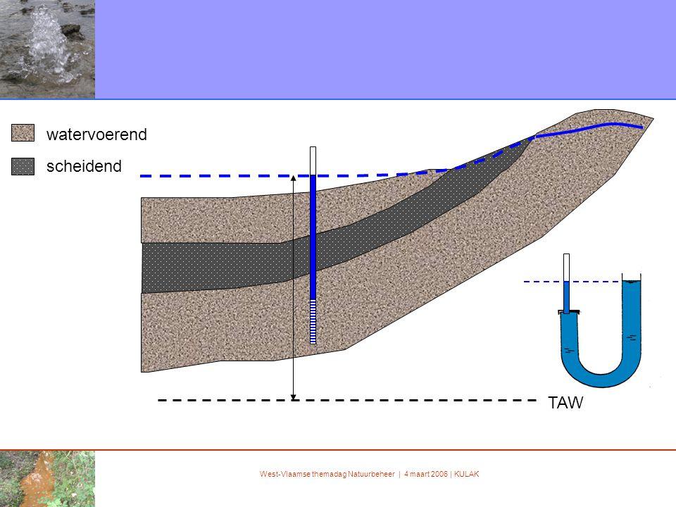 West-Vlaamse themadag Natuurbeheer | 4 maart 2006 | KULAK TAW zand klei watervoerend scheidend