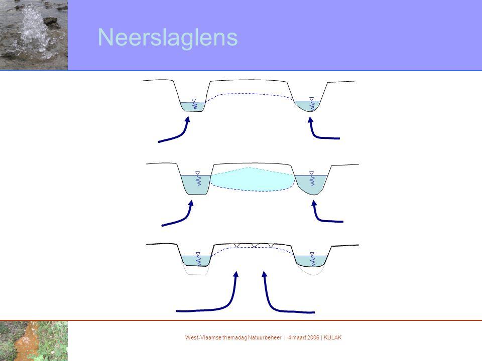 West-Vlaamse themadag Natuurbeheer | 4 maart 2006 | KULAK Neerslaglens