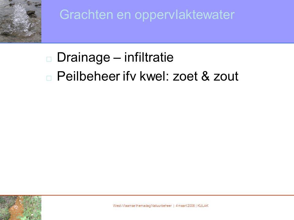 West-Vlaamse themadag Natuurbeheer | 4 maart 2006 | KULAK Grachten en oppervlaktewater □ Drainage – infiltratie □ Peilbeheer ifv kwel: zoet & zout