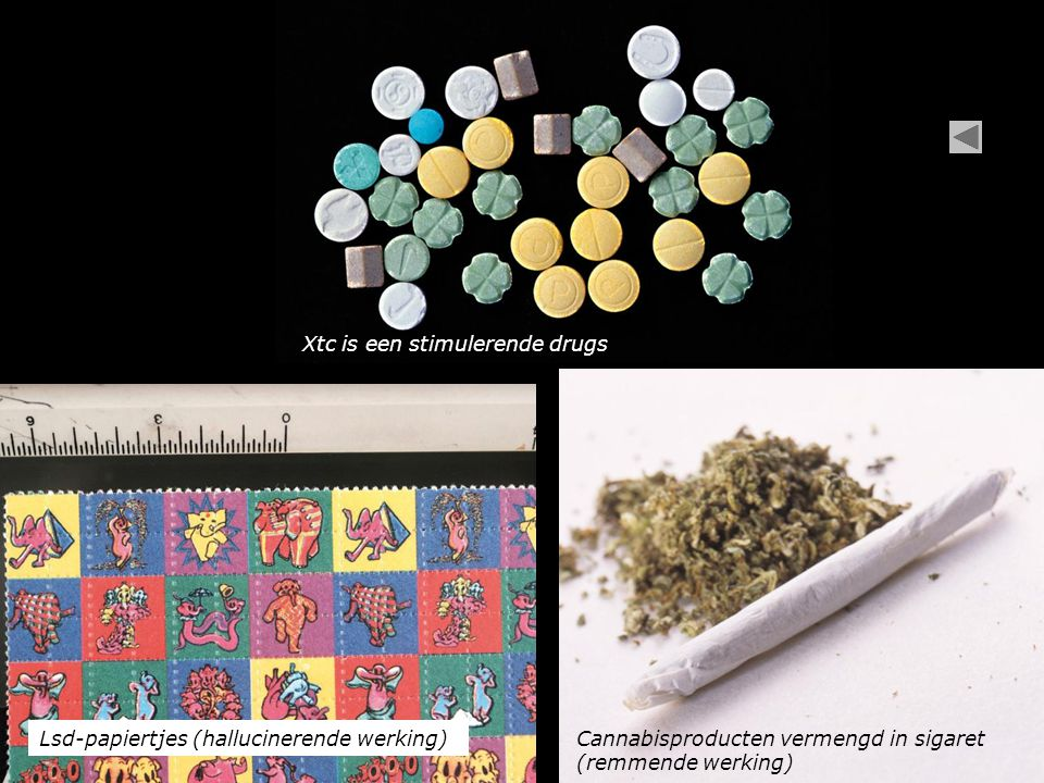Xtc is een stimulerende drugs Cannabisproducten vermengd in sigaret (remmende werking) Lsd-papiertjes (hallucinerende werking)