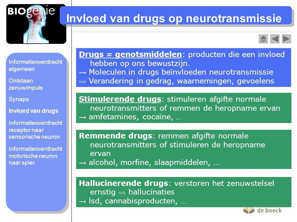 Invloed van drugs op neurotransmissie Drugs = genotsmiddelen: producten die een invloed hebben op ons bewustzijn. → Moleculen in drugs beïnvloeden neu
