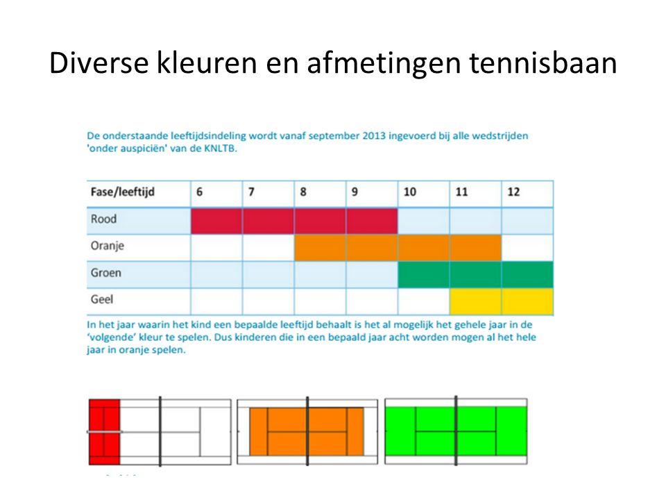 Niveau 1 en 2 • De kleuren Rood, Oranje en Groen zijn verdeeld in twee niveaus te weten niveau 1 en 2.