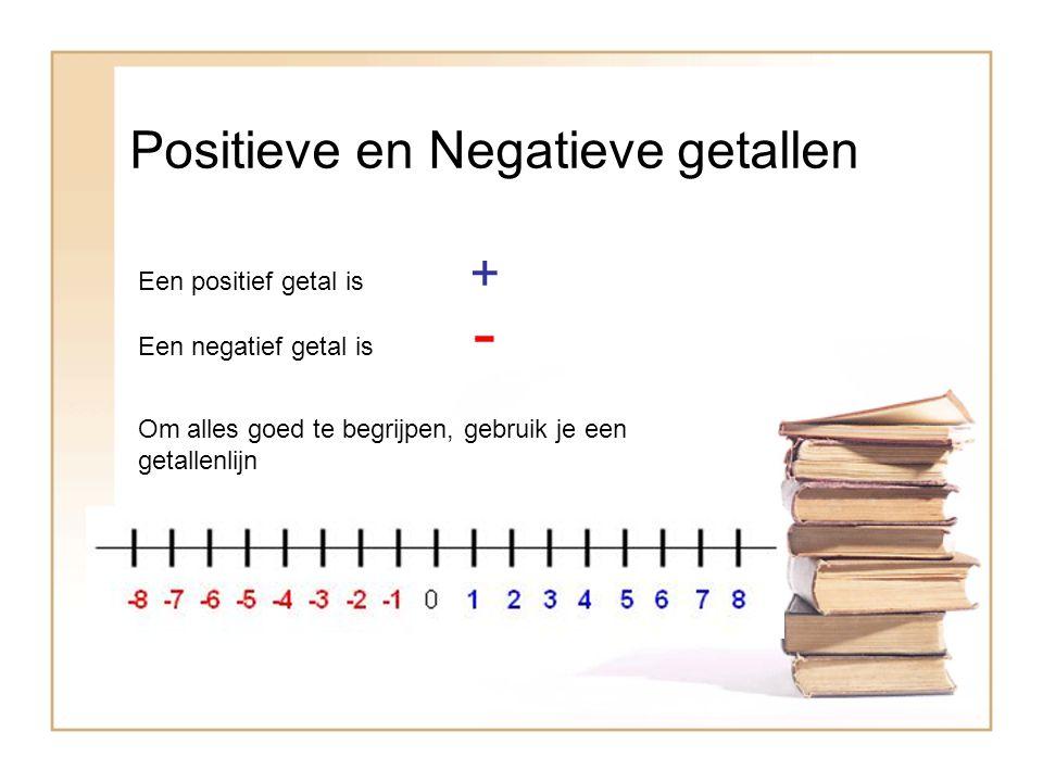 Positieve en Negatieve getallen Een positief getal is Een negatief getal is + - Om alles goed te begrijpen, gebruik je een getallenlijn
