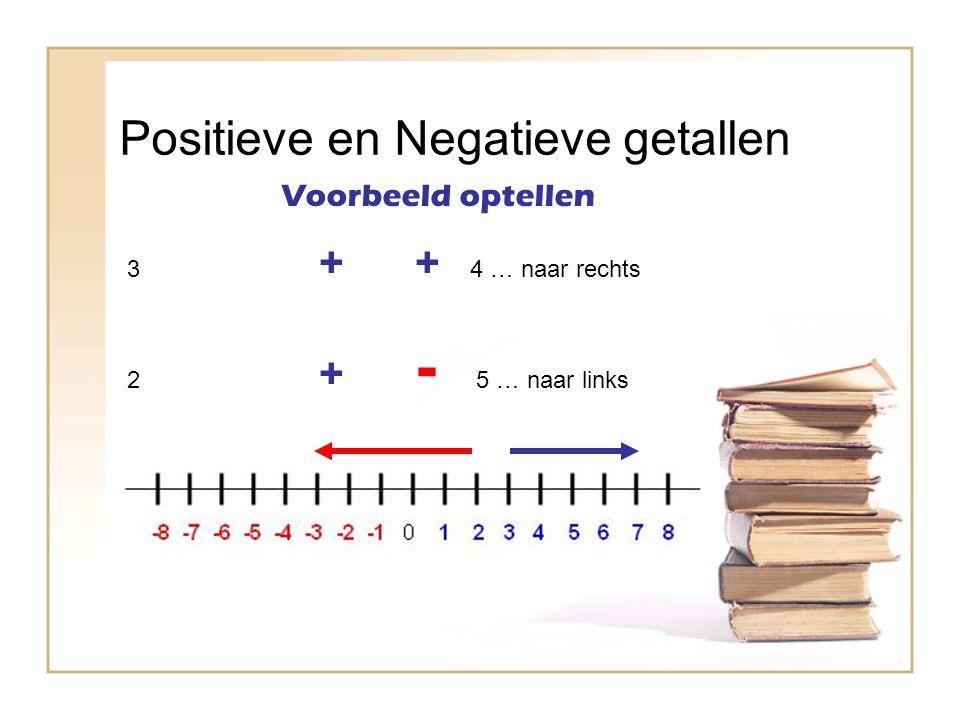 Positieve en Negatieve getallen 3 ++ 4 … naar rechts 2 + - 5 … naar links Voorbeeld optellen