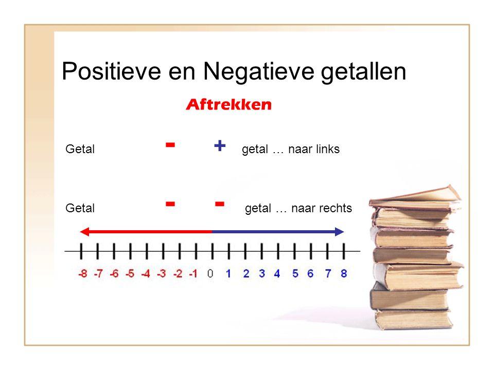 Positieve en Negatieve getallen Getal - + getal … naar links Getal -- getal … naar rechts Aftrekken