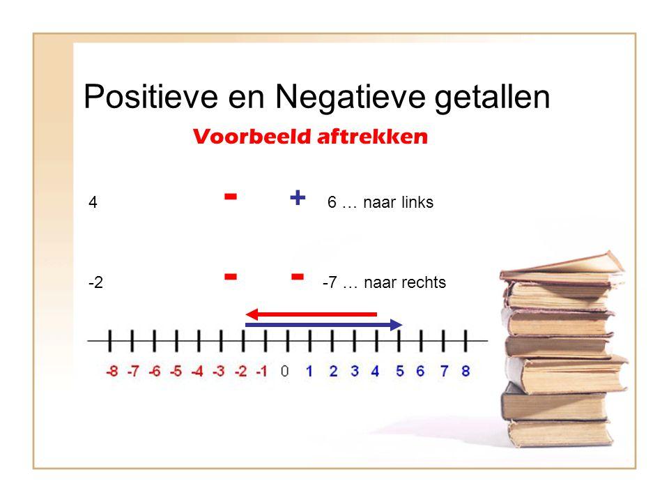 Positieve en Negatieve getallen 4 - + 6 … naar links -2 -- -7 … naar rechts Voorbeeld aftrekken