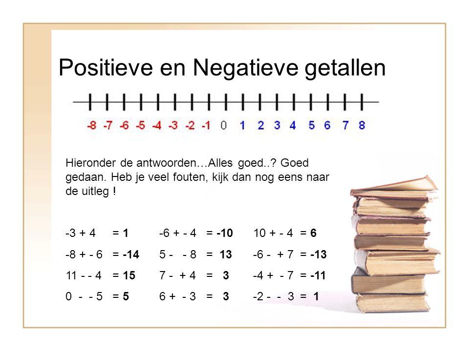 Positieve en Negatieve getallen Hieronder de antwoorden…Alles goed..? Goed gedaan. Heb je veel fouten, kijk dan nog eens naar de uitleg ! -3 + 4 = 1-6