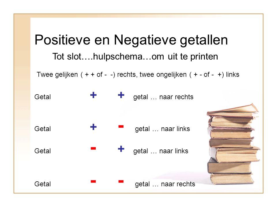 Positieve en Negatieve getallen Getal ++ getal … naar rechts Getal + - getal … naar links Tot slot….hulpschema…om uit te printen Getal - + getal … naa