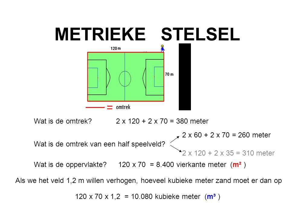 METRIEKE STELSEL Wat is de omtrek? Wat is de oppervlakte? Als we het veld 1,2 m willen verhogen, hoeveel kubieke meter zand moet er dan op 2 x 120 + 2