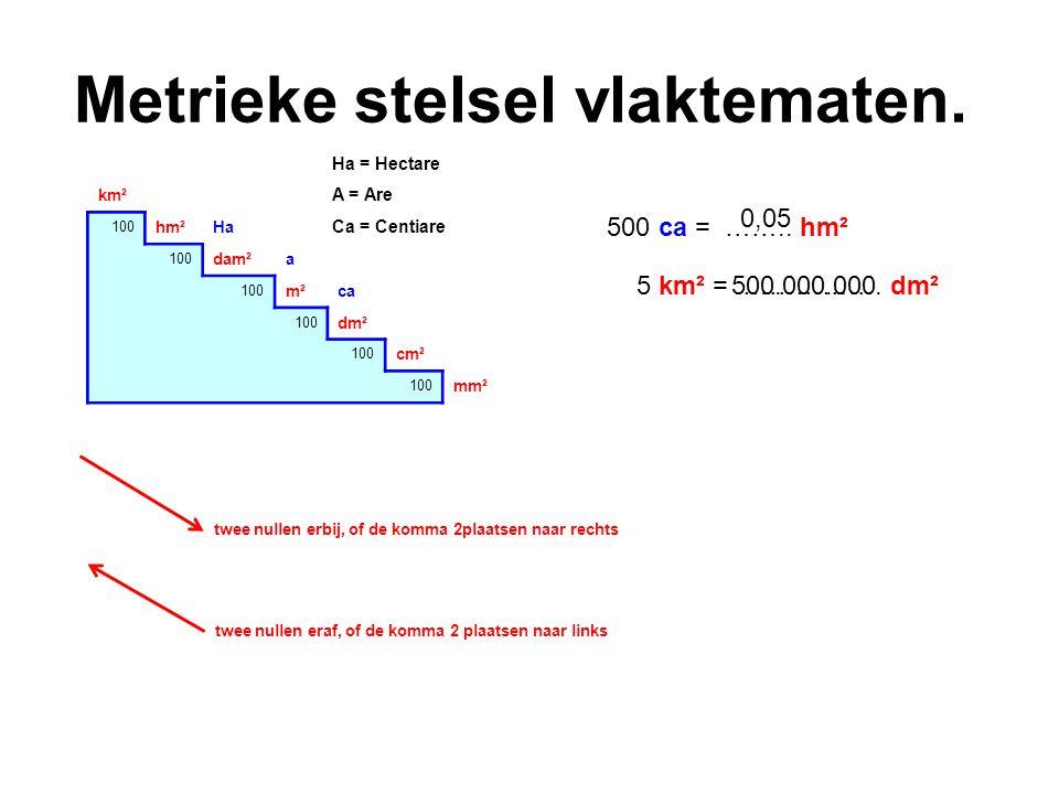Metrieke stelsel vlaktematen. twee nullen erbij, of de komma 2plaatsen naar rechts twee nullen eraf, of de komma 2 plaatsen naar links 500 ca = …….. h