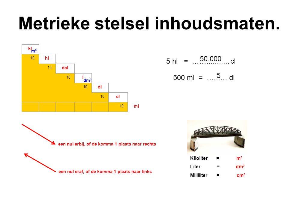 Metrieke stelsel inhoudsmaten. een nul erbij, of de komma 1 plaats naar rechts een nul eraf, of de komma 1 plaats naar links 5 hl = ……........... cl 5