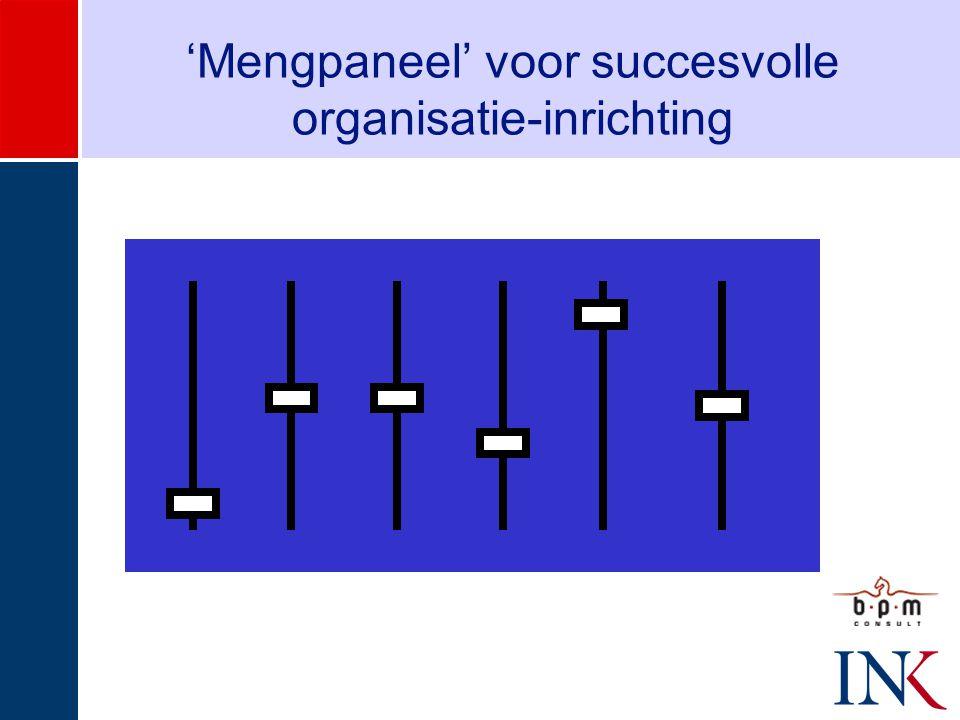 'Mengpaneel' voor succesvolle organisatie-inrichting
