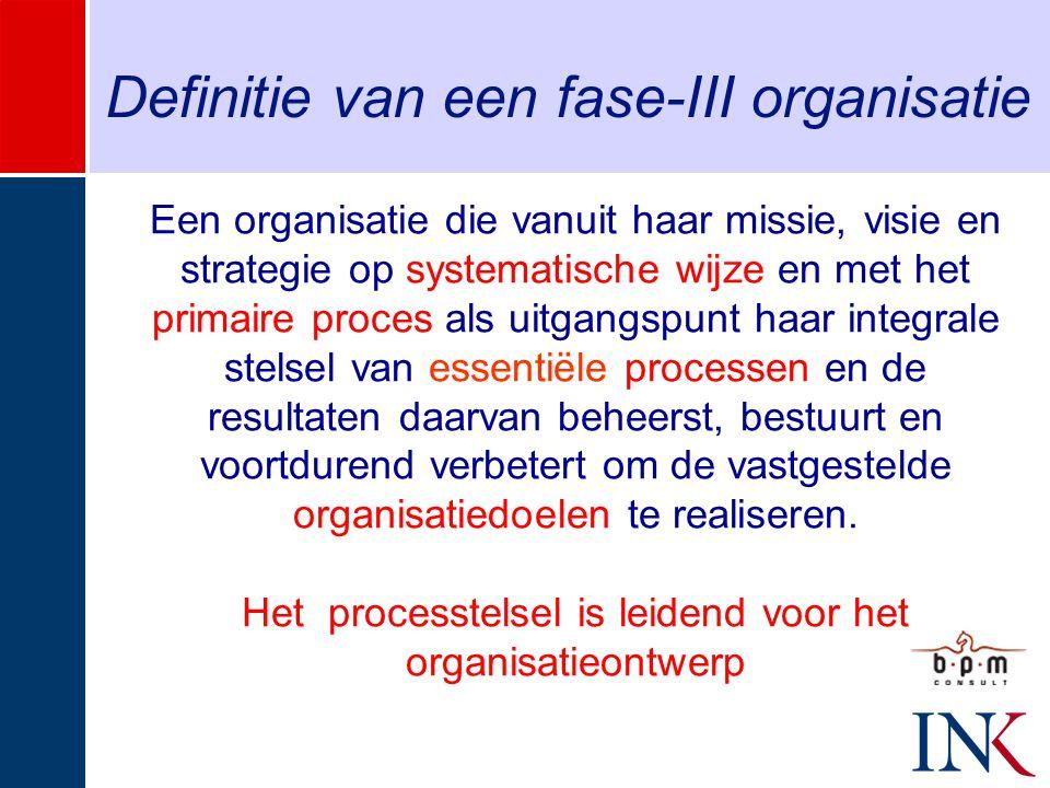Definitie van een fase-III organisatie Een organisatie die vanuit haar missie, visie en strategie op systematische wijze en met het primaire proces als uitgangspunt haar integrale stelsel van essentiële processen en de resultaten daarvan beheerst, bestuurt en voortdurend verbetert om de vastgestelde organisatiedoelen te realiseren.