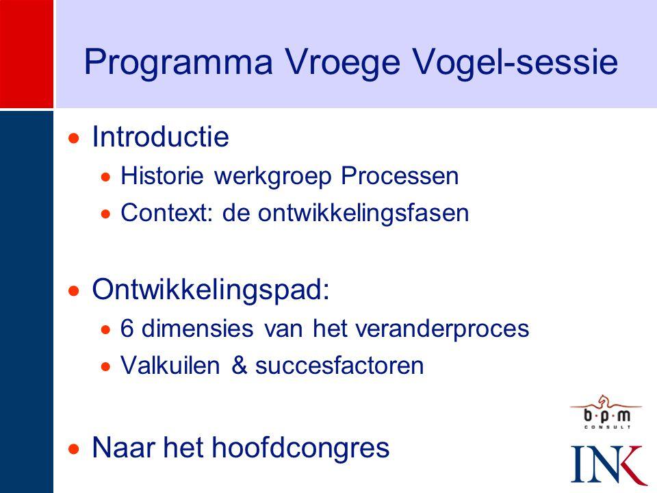 Programma Vroege Vogel-sessie  Introductie  Historie werkgroep Processen  Context: de ontwikkelingsfasen  Ontwikkelingspad:  6 dimensies van het veranderproces  Valkuilen & succesfactoren  Naar het hoofdcongres