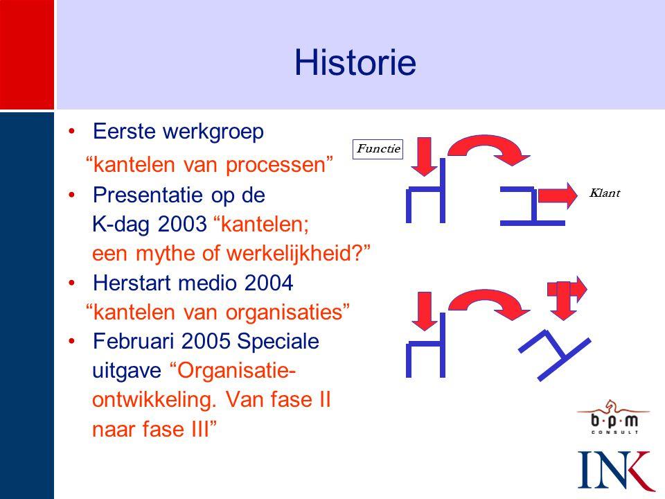 Historie •Eerste werkgroep kantelen van processen •Presentatie op de K-dag 2003 kantelen; een mythe of werkelijkheid? •Herstart medio 2004 kantelen van organisaties •Februari 2005 Speciale uitgave Organisatie- ontwikkeling.