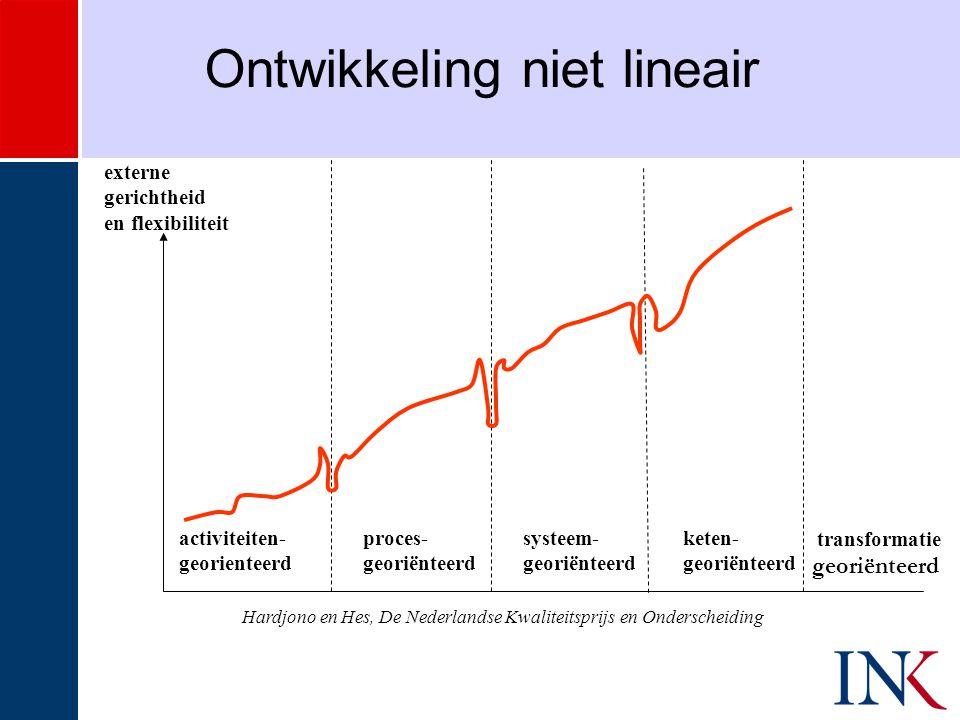 Ontwikkeling niet lineair externe gerichtheid en flexibiliteit activiteiten- georienteerd proces- georiënteerd systeem- georiënteerd keten- georiënteerd transformatie georiënteerd Hardjono en Hes, De Nederlandse Kwaliteitsprijs en Onderscheiding