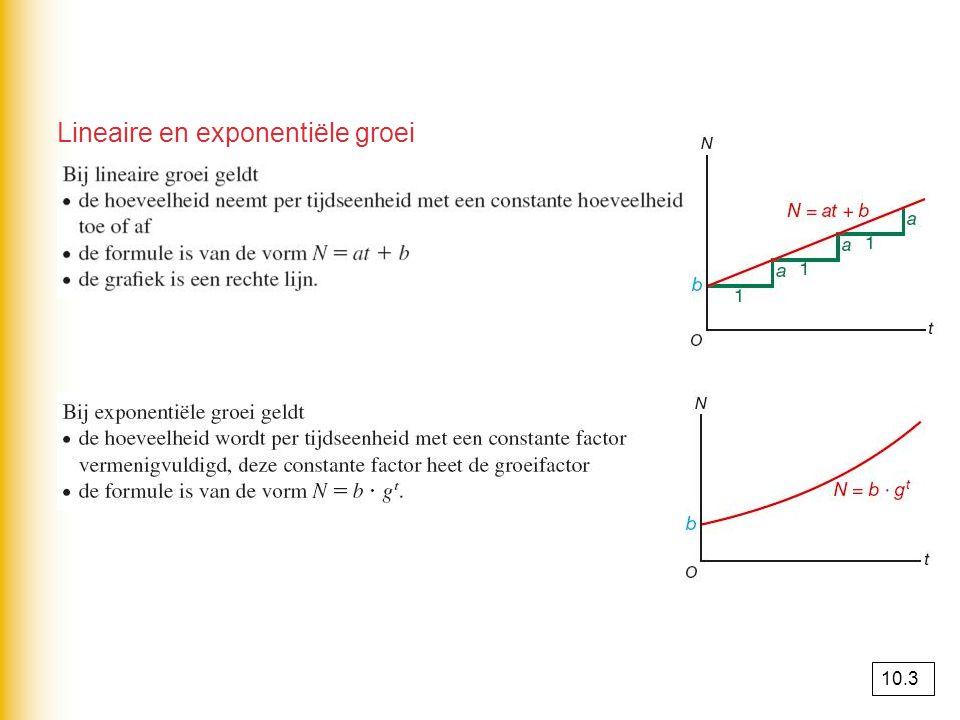Lineaire en exponentiële groei 10.3