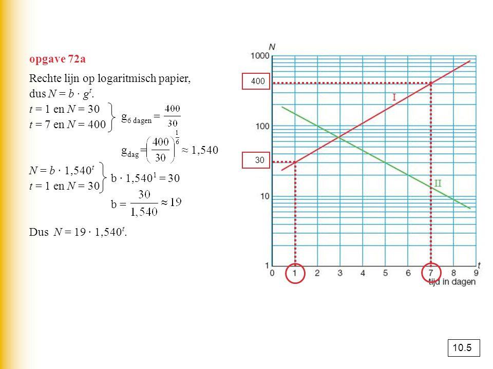 opgave 72a Rechte lijn op logaritmisch papier, dus N = b · g t.