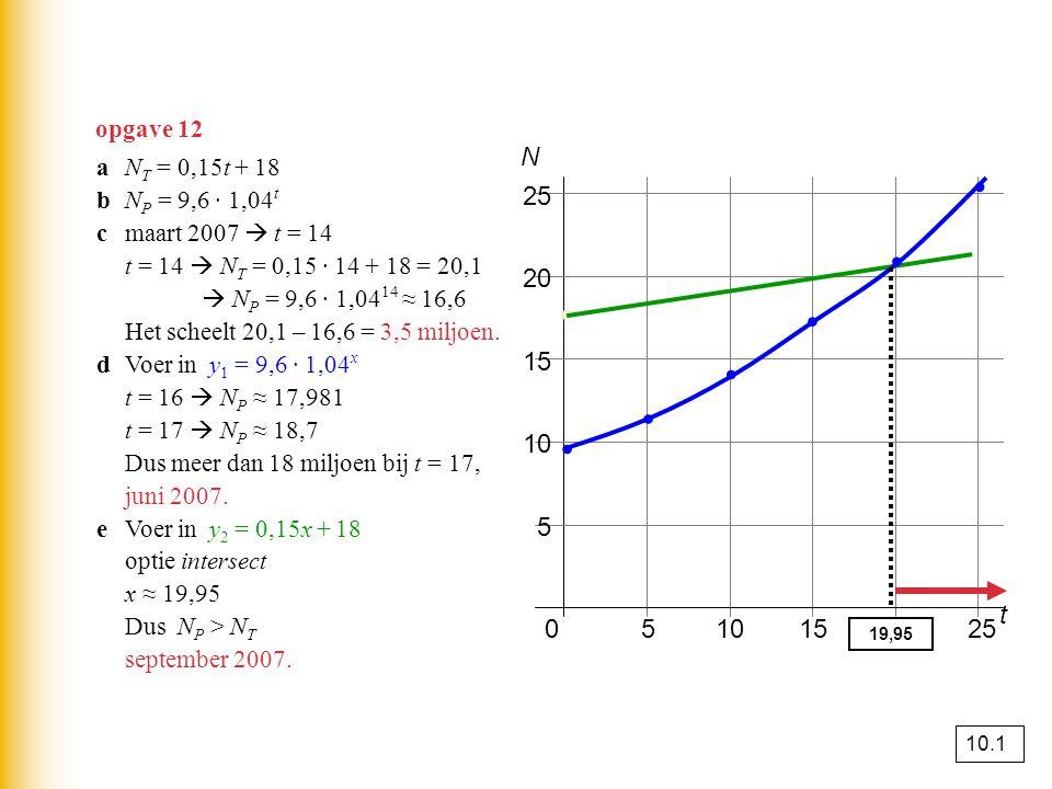 Groeifactor en groeipercentage Neemt een bedrag met 250 euro per jaar met 4,5% toe, dan is de groeifactor 1,045.