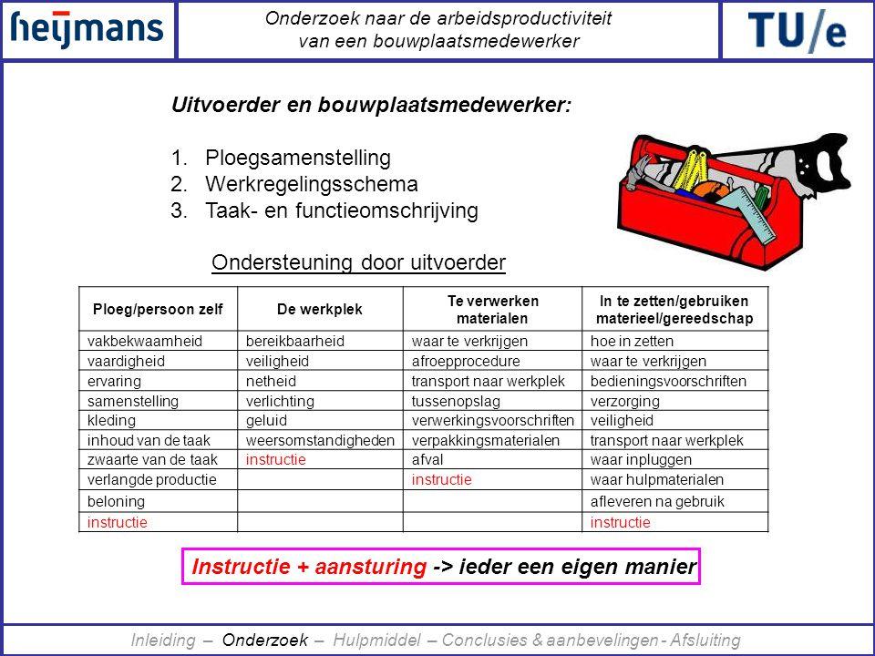 Onderzoek naar de arbeidsproductiviteit van een bouwplaatsmedewerker Uitvoerder en bouwplaatsmedewerker: 1.Ploegsamenstelling 2.Werkregelingsschema 3.