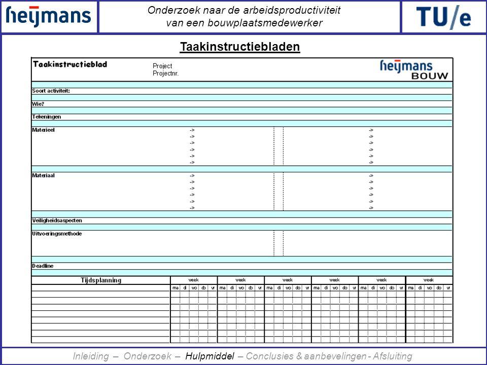 Onderzoek naar de arbeidsproductiviteit van een bouwplaatsmedewerker Taakinstructiebladen Inleiding – Onderzoek – Hulpmiddel – Conclusies & aanbevelin