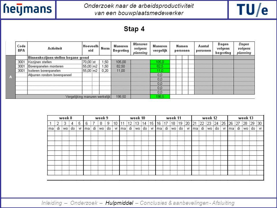 Onderzoek naar de arbeidsproductiviteit van een bouwplaatsmedewerker Stap 4 Inleiding – Onderzoek – Hulpmiddel – Conclusies & aanbevelingen - Afsluiti