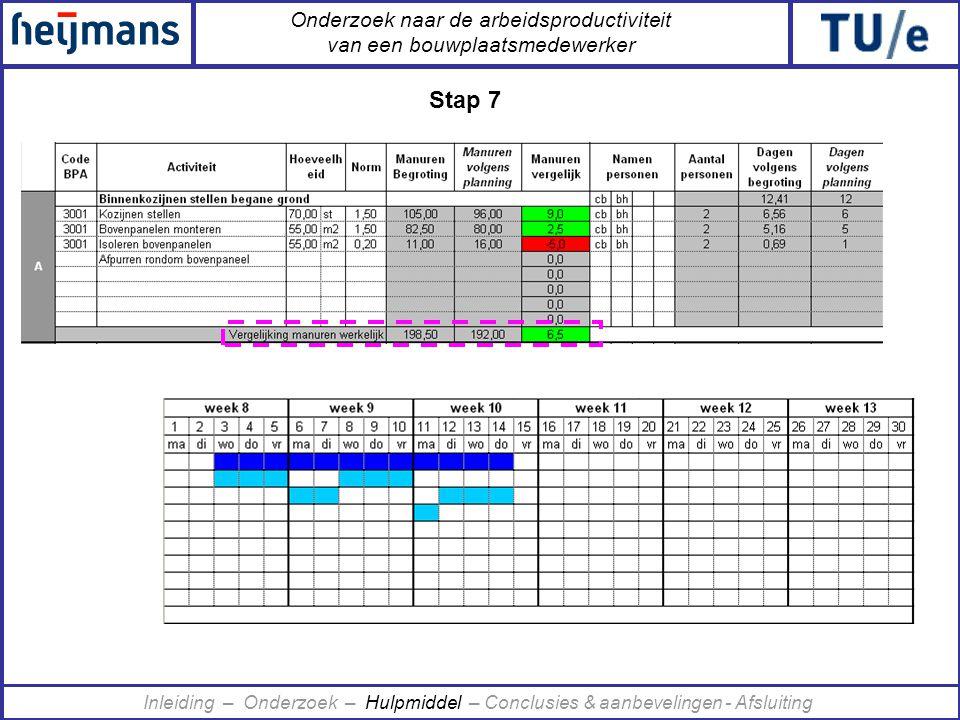 Onderzoek naar de arbeidsproductiviteit van een bouwplaatsmedewerker Stap 7 Inleiding – Onderzoek – Hulpmiddel – Conclusies & aanbevelingen - Afsluiti
