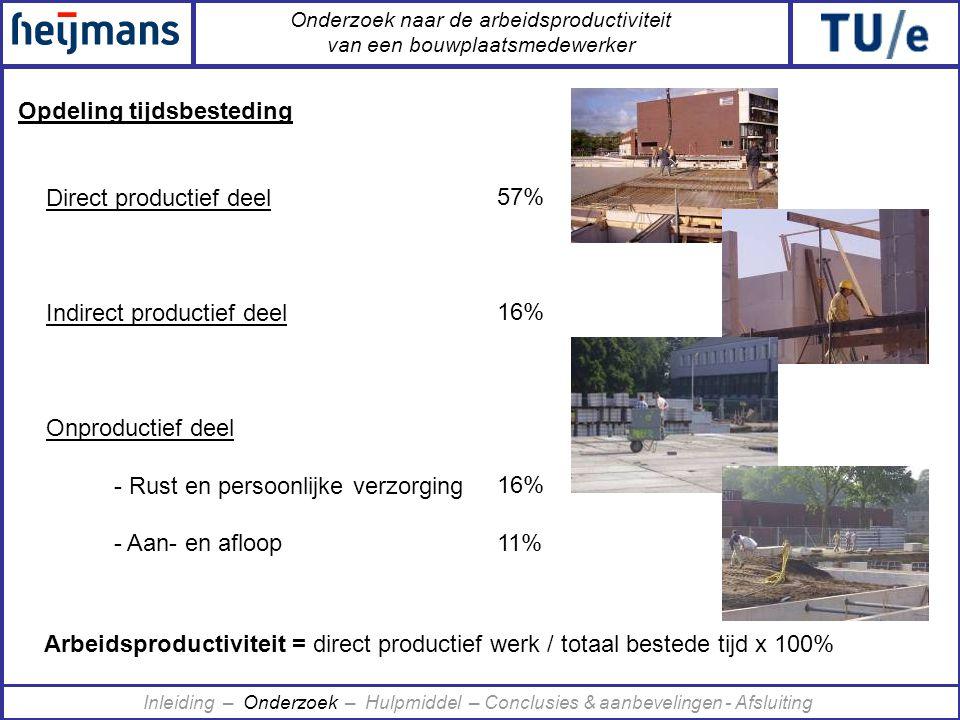 Onderzoek naar de arbeidsproductiviteit van een bouwplaatsmedewerker Opdeling tijdsbesteding Direct productief deel Indirect productief deel Onproduct