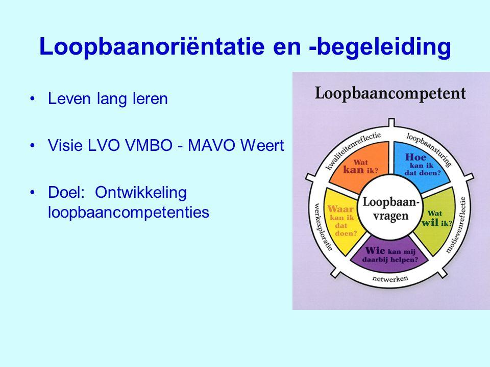 Loopbaanoriëntatie en -begeleiding •Leven lang leren •Visie LVO VMBO - MAVO Weert •Doel: Ontwikkeling loopbaancompetenties