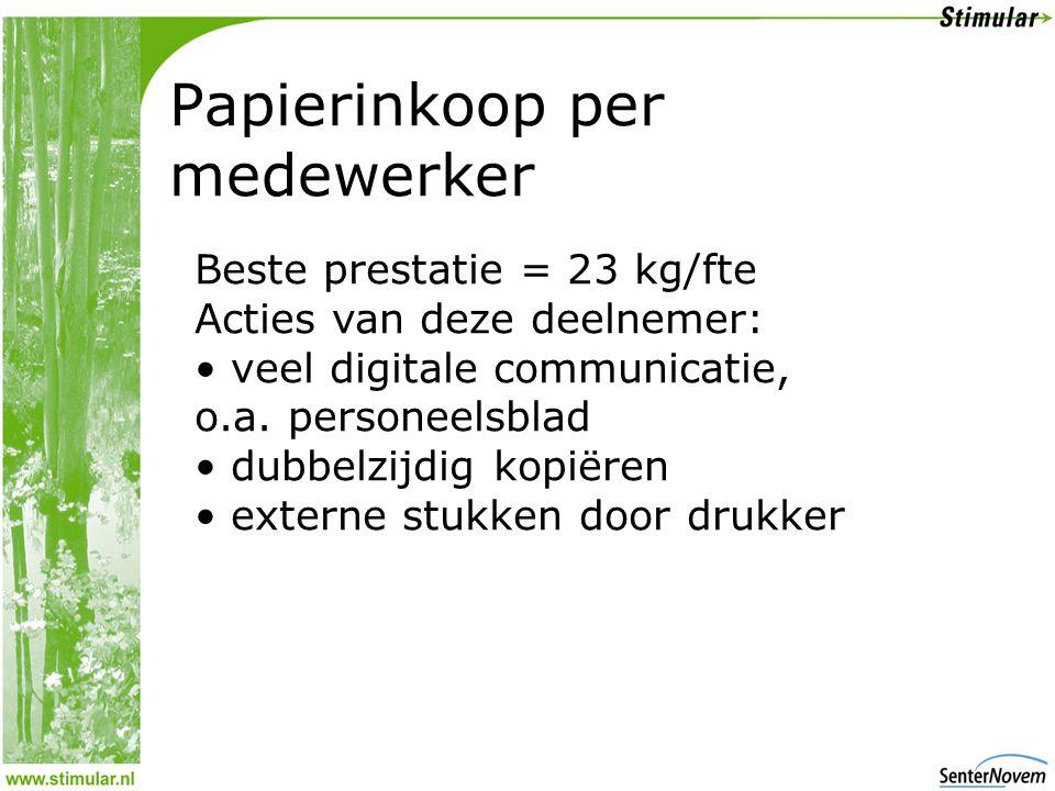 Papierinkoop per medewerker Beste prestatie = 23 kg/fte Acties van deze deelnemer: • veel digitale communicatie, o.a.