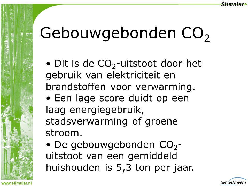 Gebouwgebonden CO 2 • Dit is de CO 2 -uitstoot door het gebruik van elektriciteit en brandstoffen voor verwarming.