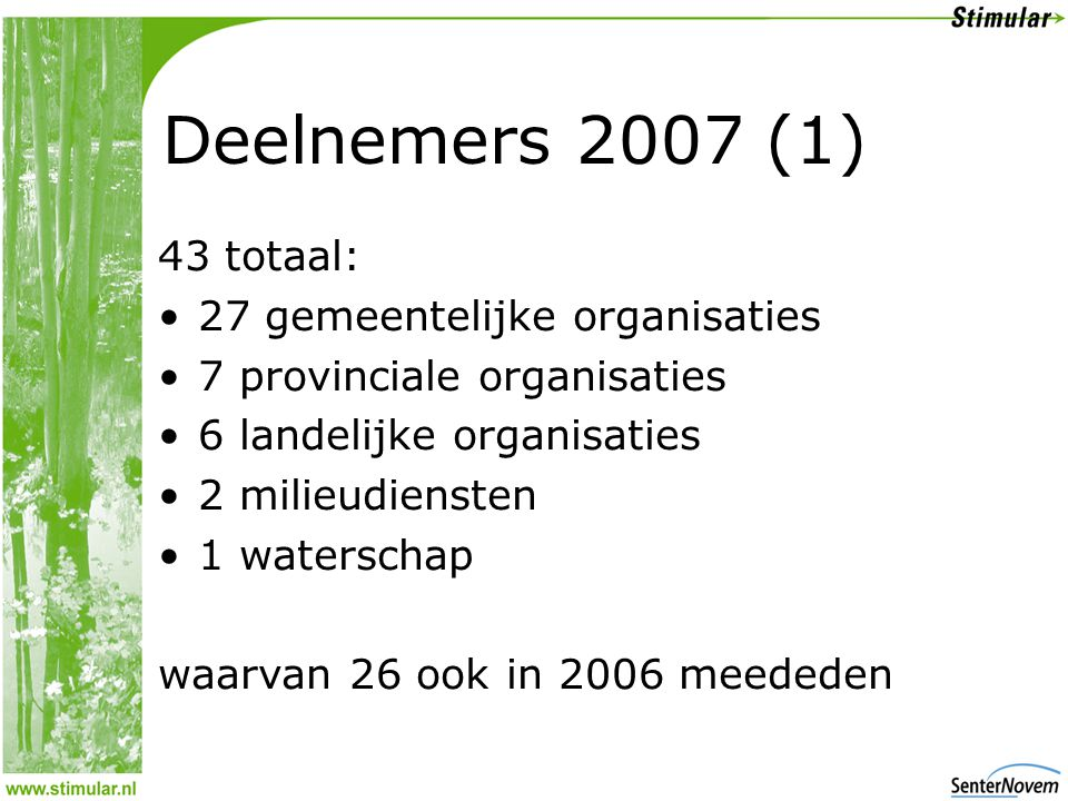 Deelnemers 2007 (1) 43 totaal: •27 gemeentelijke organisaties •7 provinciale organisaties •6 landelijke organisaties •2 milieudiensten •1 waterschap waarvan 26 ook in 2006 meededen