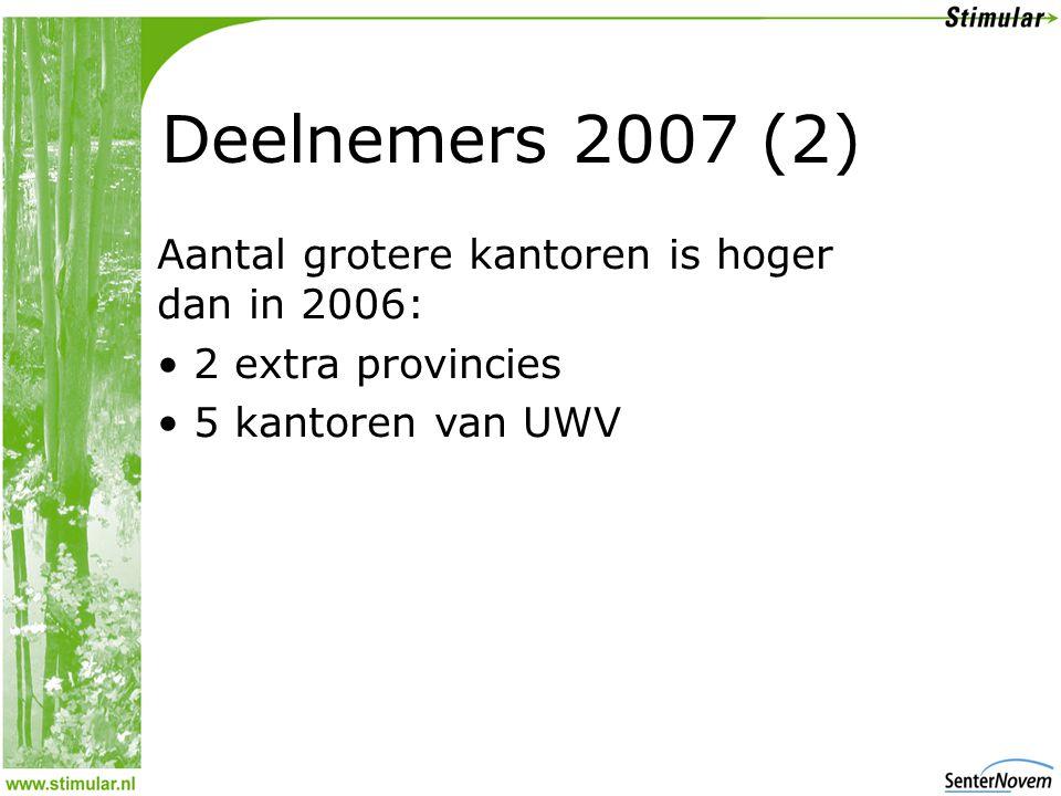 Deelnemers 2007 (2) Aantal grotere kantoren is hoger dan in 2006: • 2 extra provincies • 5 kantoren van UWV
