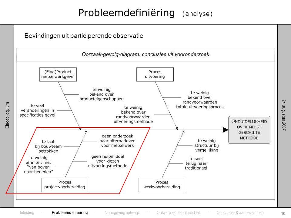 24 augustus 2007 10 Eindcolloquium Probleemdefiniëring (analyse) Bevindingen uit participerende observatie Inleiding – Probleemdefiniëring – Vormgevin