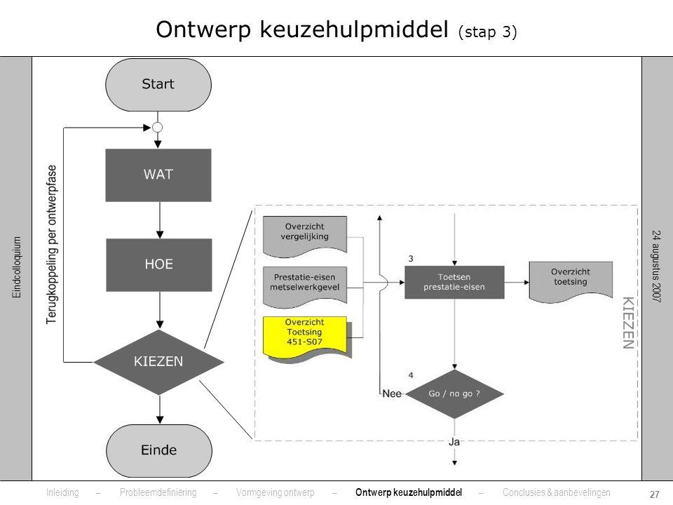 24 augustus 2007 27 Eindcolloquium Kiezen: •Toetsing •GO / NO GO? Ontwerp keuzehulpmiddel (stap 3) Inleiding – Probleemdefiniëring – Vormgeving ontwer
