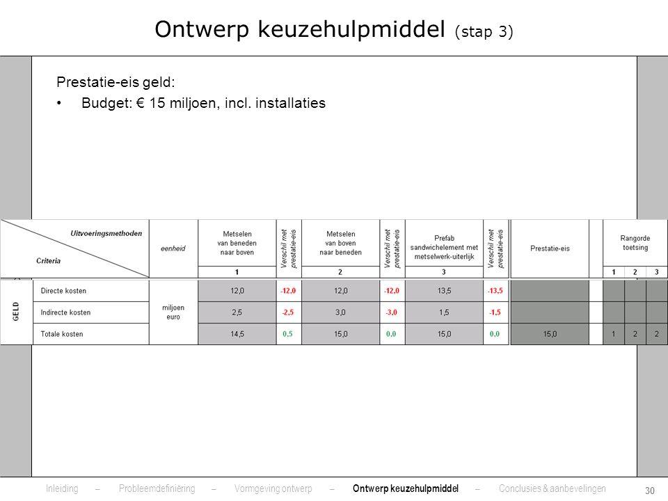 24 augustus 2007 30 Eindcolloquium Ontwerp keuzehulpmiddel (stap 3) Prestatie-eis geld: •Budget: € 15 miljoen, incl. installaties Inleiding – Probleem