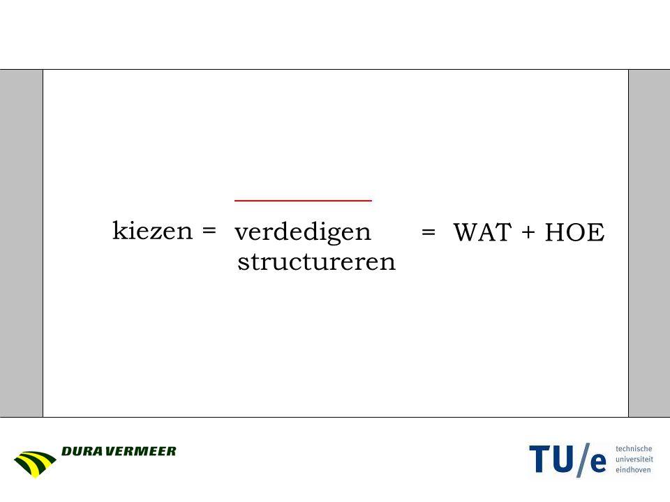 verdedigen kiezen = structureren = WAT + HOE
