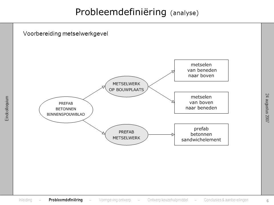 24 augustus 2007 6 Eindcolloquium Probleemdefiniëring (analyse) Voorbereiding metselwerkgevel Inleiding – Probleemdefiniëring – Vormgeving ontwerp – O