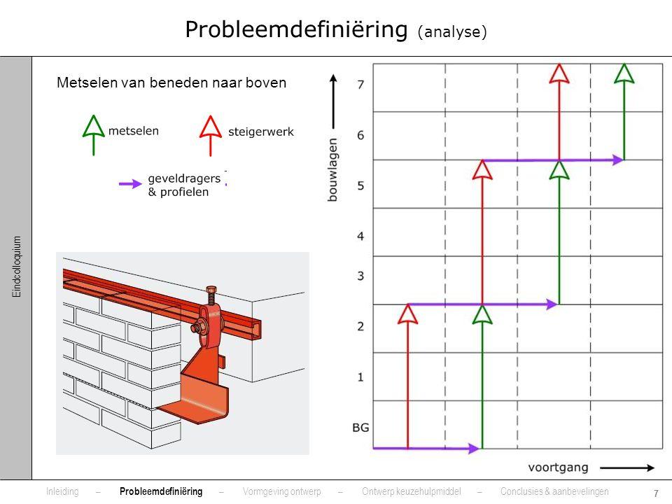 24 augustus 2007 7 Eindcolloquium Probleemdefiniëring (analyse) Metselen van beneden naar boven Inleiding – Probleemdefiniëring – Vormgeving ontwerp –