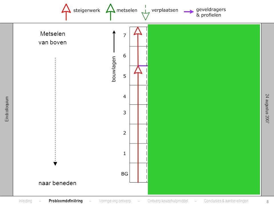 24 augustus 2007 8 Eindcolloquium Probleemdefiniëring (analyse) Metselen van boven naar beneden Inleiding – Probleemdefiniëring – Vormgeving ontwerp –