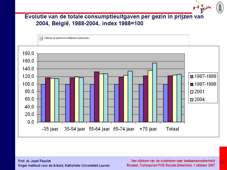 10 Prof. dr. Jozef Pacolet Hoger Instituut voor de Arbeid, Katholieke Universiteit Leuven Van rijkdom van de ouderdom naar bestaansonzekerheid Brussel