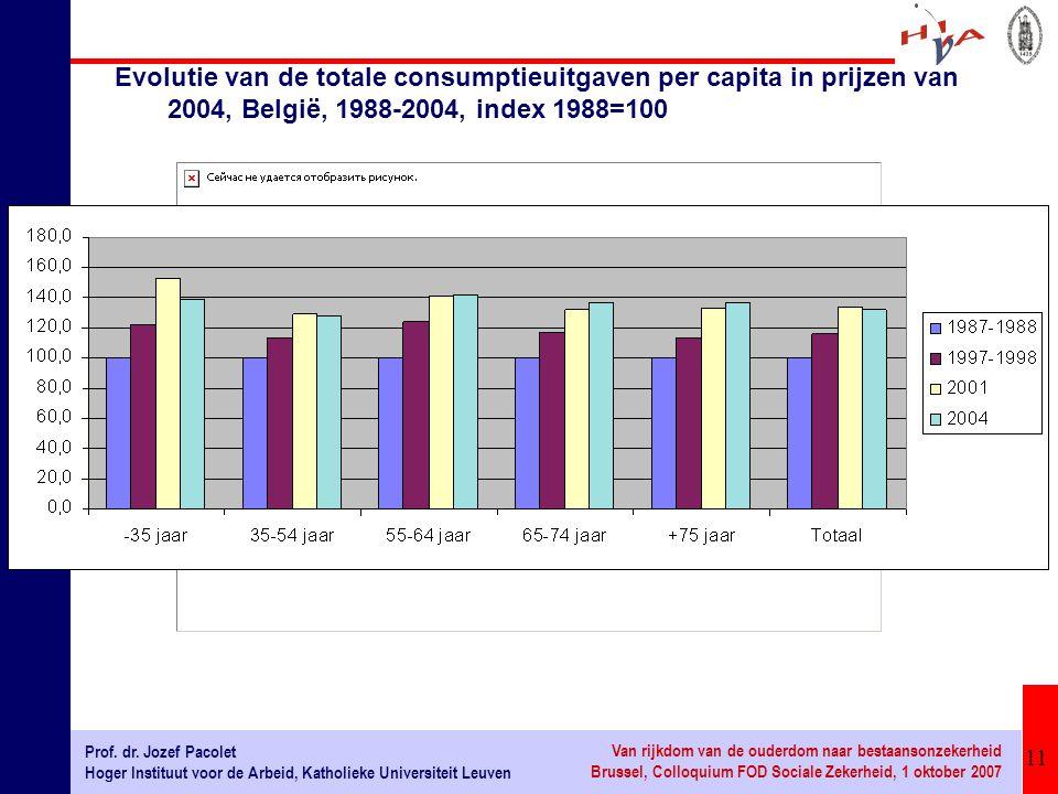 11 Prof. dr. Jozef Pacolet Hoger Instituut voor de Arbeid, Katholieke Universiteit Leuven Van rijkdom van de ouderdom naar bestaansonzekerheid Brussel
