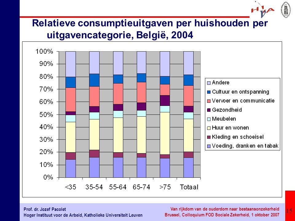 15 Prof. dr. Jozef Pacolet Hoger Instituut voor de Arbeid, Katholieke Universiteit Leuven Van rijkdom van de ouderdom naar bestaansonzekerheid Brussel