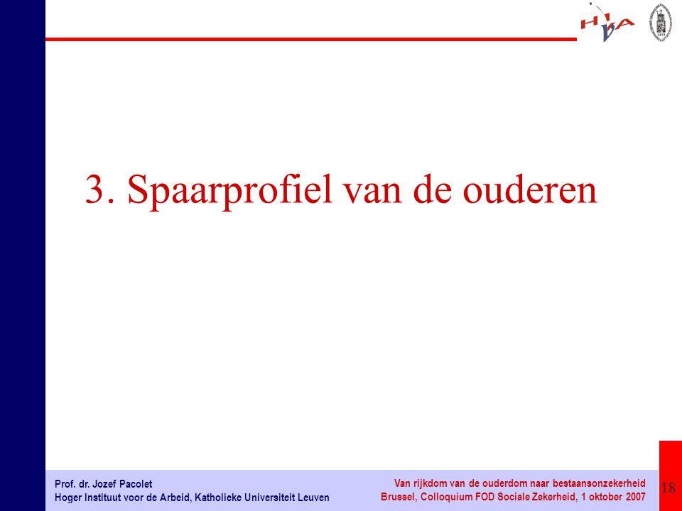 18 Prof. dr. Jozef Pacolet Hoger Instituut voor de Arbeid, Katholieke Universiteit Leuven Van rijkdom van de ouderdom naar bestaansonzekerheid Brussel
