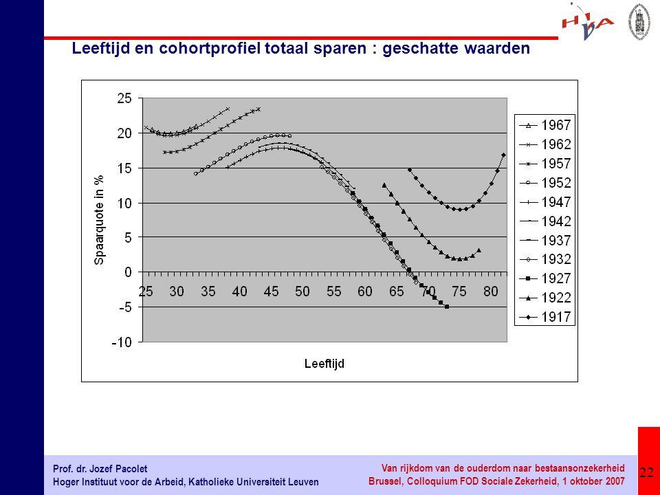 22 Prof. dr. Jozef Pacolet Hoger Instituut voor de Arbeid, Katholieke Universiteit Leuven Van rijkdom van de ouderdom naar bestaansonzekerheid Brussel