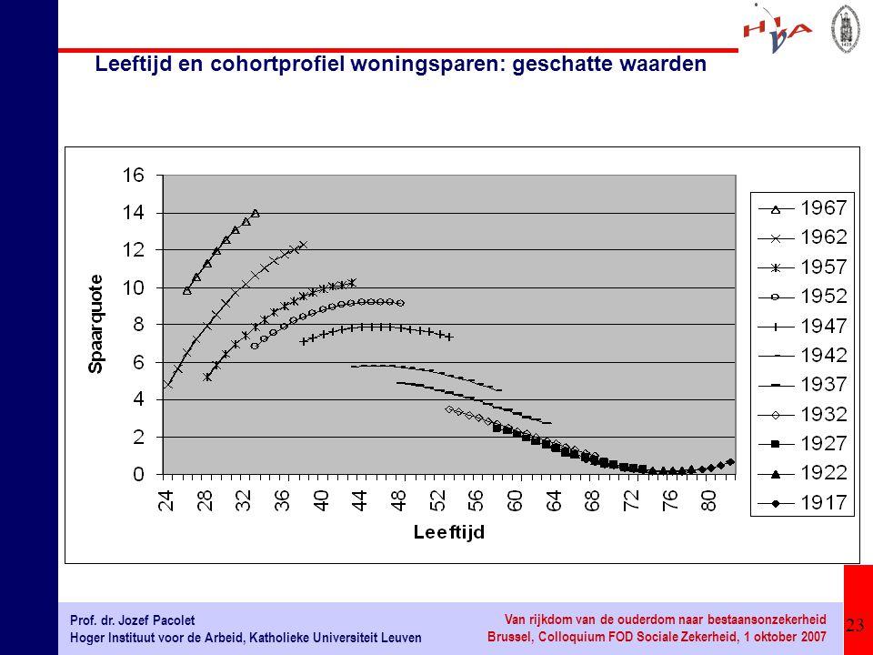 23 Prof. dr. Jozef Pacolet Hoger Instituut voor de Arbeid, Katholieke Universiteit Leuven Van rijkdom van de ouderdom naar bestaansonzekerheid Brussel