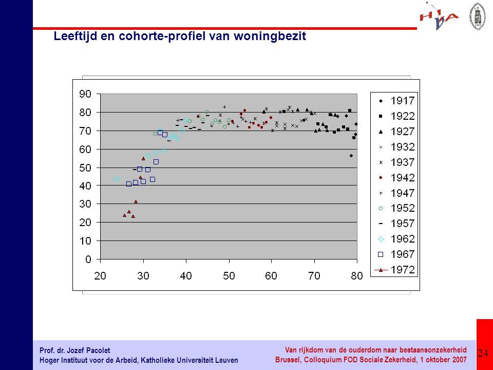 24 Prof. dr. Jozef Pacolet Hoger Instituut voor de Arbeid, Katholieke Universiteit Leuven Van rijkdom van de ouderdom naar bestaansonzekerheid Brussel