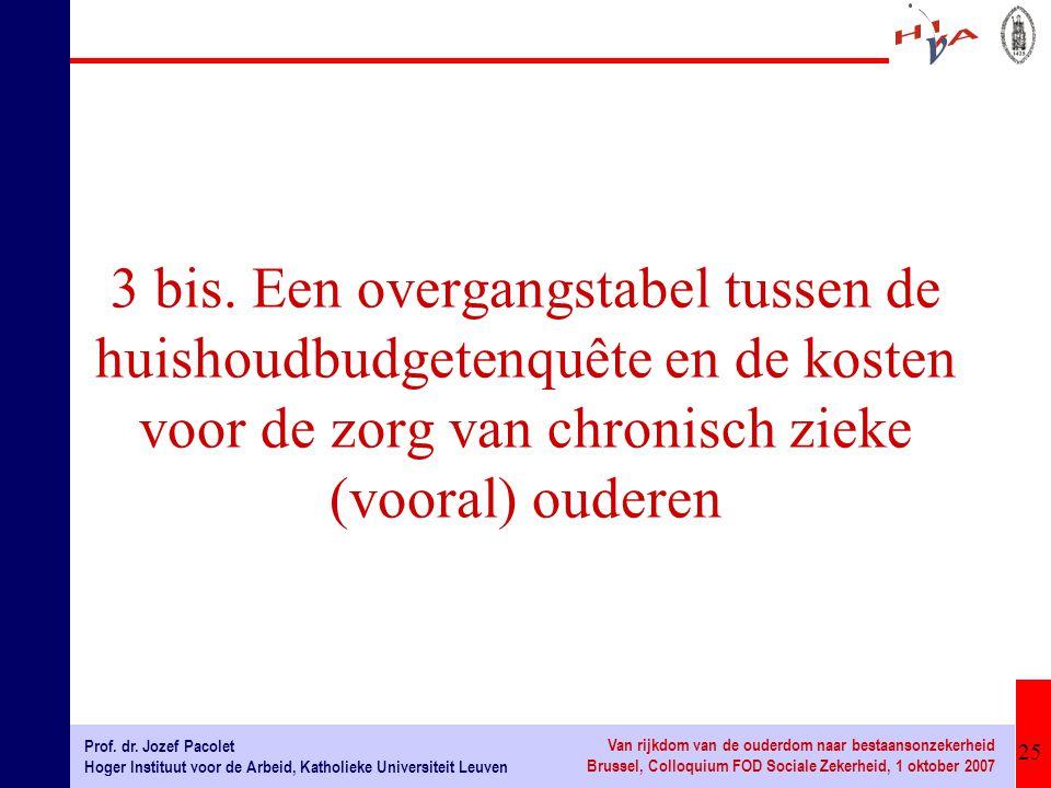 25 Prof. dr. Jozef Pacolet Hoger Instituut voor de Arbeid, Katholieke Universiteit Leuven Van rijkdom van de ouderdom naar bestaansonzekerheid Brussel