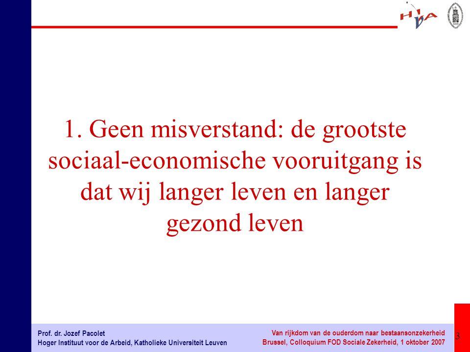 3 Prof. dr. Jozef Pacolet Hoger Instituut voor de Arbeid, Katholieke Universiteit Leuven Van rijkdom van de ouderdom naar bestaansonzekerheid Brussel,